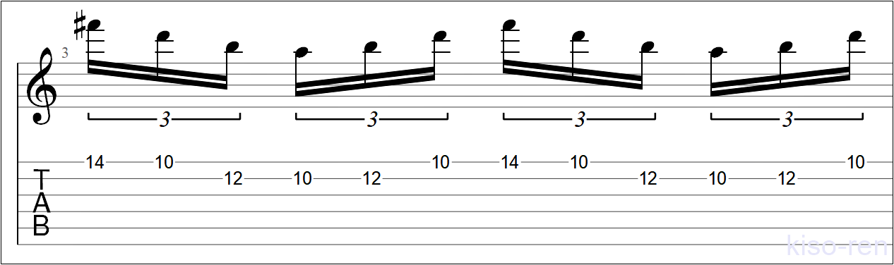 【TAB】John Petrucci Picking Exercise Guitar ジョン・ペトルーシ ピッキングトレーニング 【Practice】