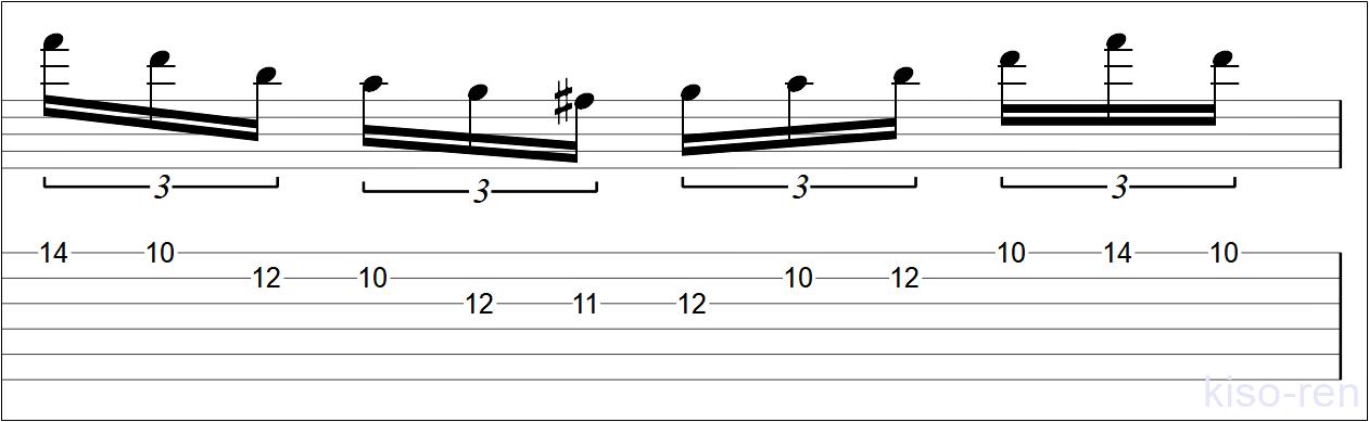 【TAB】ジョン・ペトルーシ ピッキングトレーニング ギター John Petrucci Picking Exercise Guitar【Practice】
