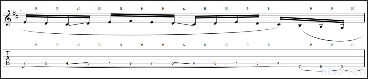 【TAB】John Petrucci Legato Exercise Guitar ジョン・ペトルーシ レガート・フィンガリングトレーニング 左手強化 【Practice】