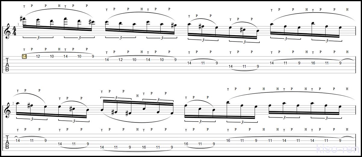 【TAB】John Petrucci Tapping Exercise ジョン・ペトルーシ タッピング練習【Practice TAB】
