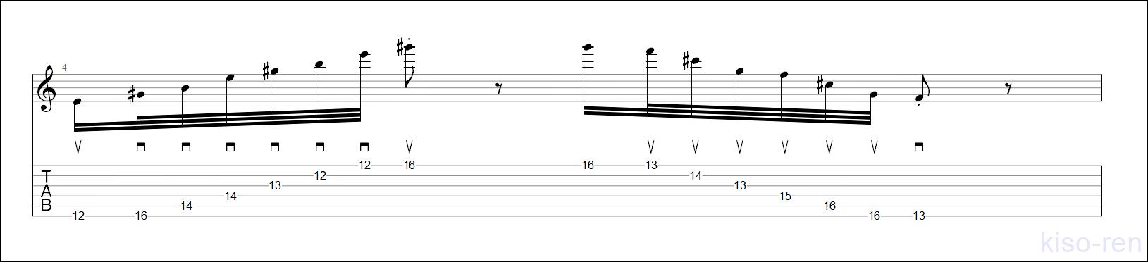 E D# Sweep Picking【TAB】Big Sweep Picking John Petrucci  6弦スウィープピッキング ジョン・ペトルーシ 練習【Practice TAB】