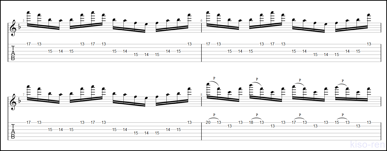 【TAB】Universal Mind / liquid tension experiment(LTE) Intro John Petrucci Lesson ギター練習【Picking】