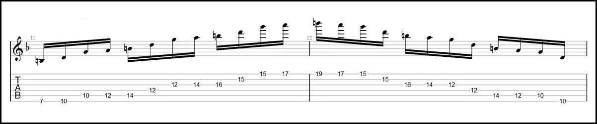 【TAB】Final Fantasy Prelude FF ファイナルファンタジー プレリュード ギター Guitar Lesson【Picking ピッキング】 ギター基礎練習