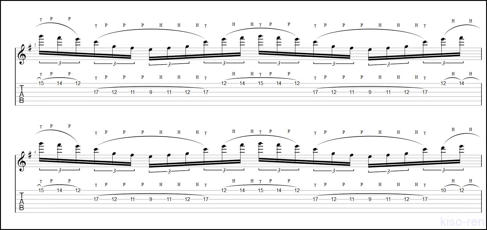 【Part】Sea Of Lies / Symphony X シンフォニーX タッピングギター Tapping Guitar Michael Romeo BPM30-152【Tapping・タッピング】