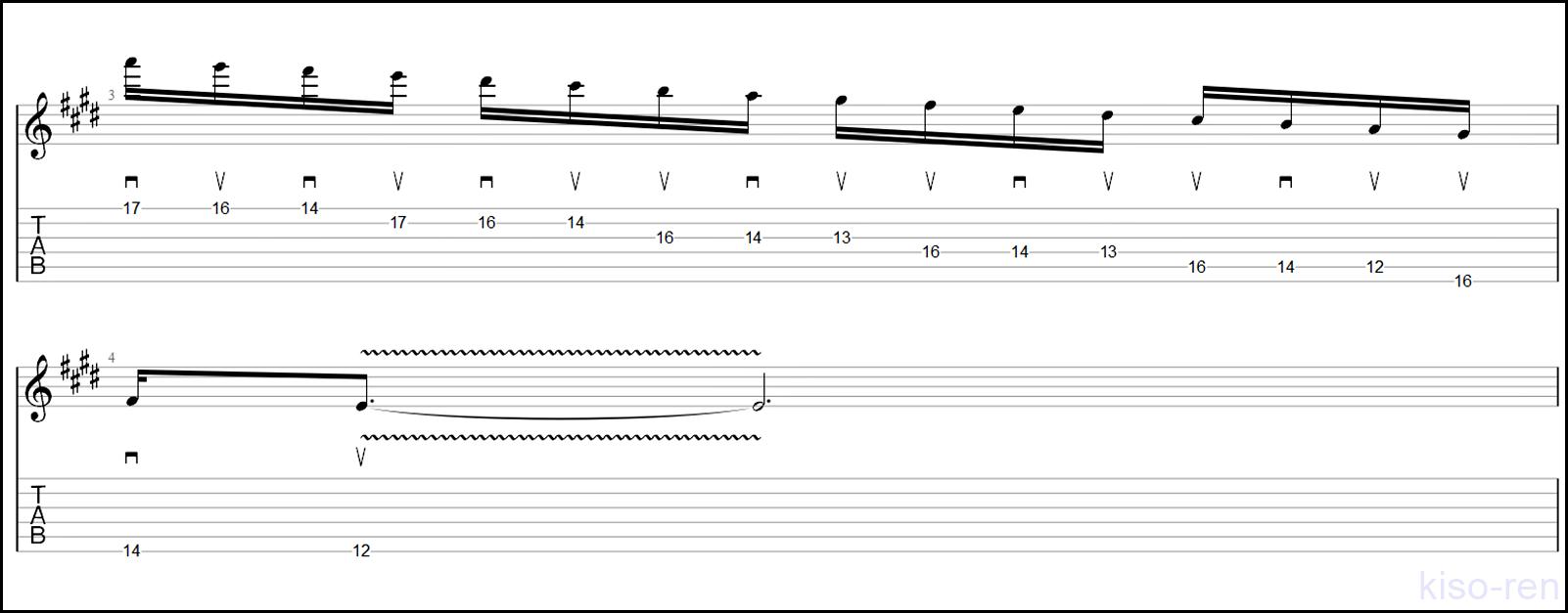 エコノミーピッキング ギター基礎練習 Economy picking Basic Guitar Lesson【Picking ピッキング】